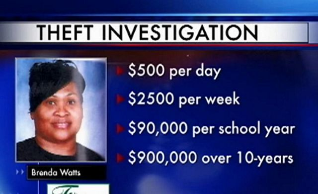 Brenda Watts-theft