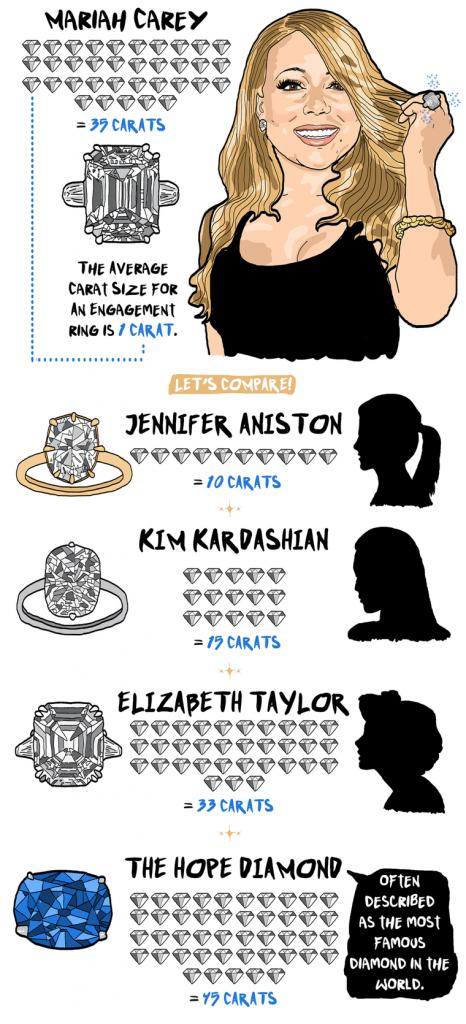 Mariah Carey-engagement ring-jennifer anniston-kim k-liz taylor-hope diamond-lg
